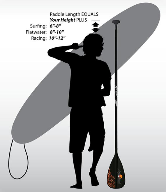 aquabound brand sup sizing chart - image